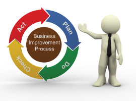 Management Systems Design Development Implementation